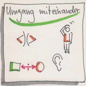 Grafik zu Umgangsformen im Teambuilding