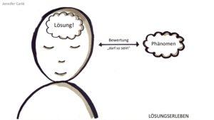 """Hypnosystemik — Zeichnung für die Aussage """"Erleben wird erzeugt"""""""